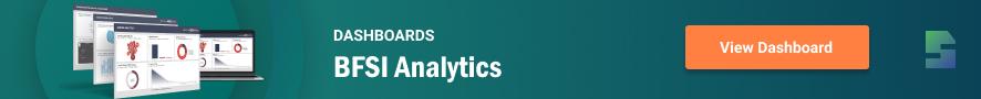 BFSI Analytics dashboard