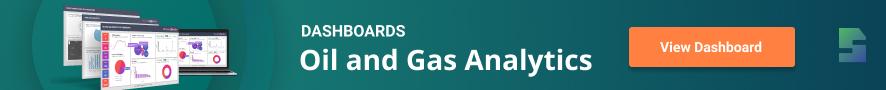Oil & Gas Analytics Dashboard